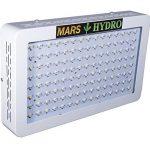 MARS Hydro 600W